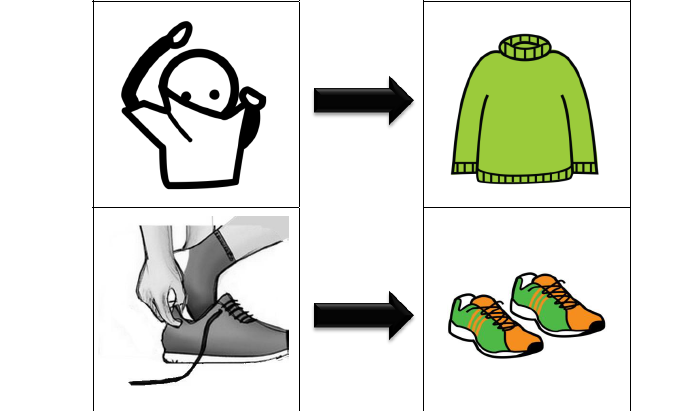 pictogrammes autonomie